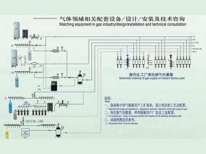 集中供气系统8